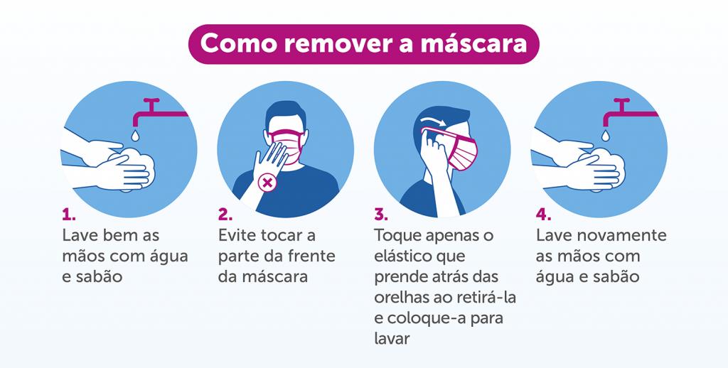 Confira os cuidados com a máscara de proteção | HCor